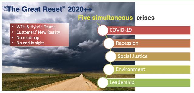 Great Reset 2020
