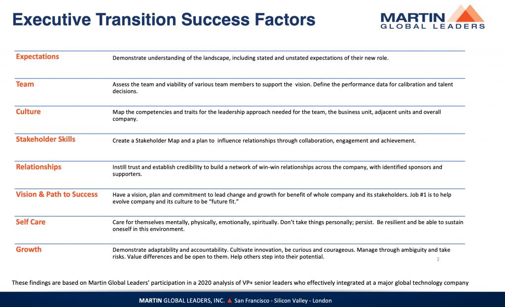 Executive Success Factors